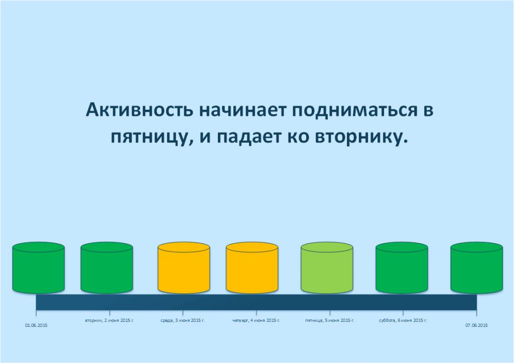 grafik-raboti-v-chate2