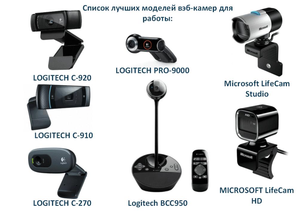 Выбор камеры для работы в видео чате.